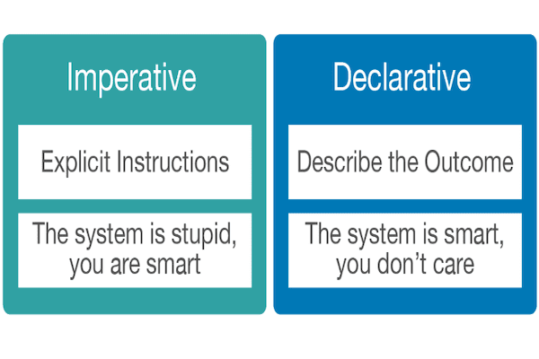 How Declarative and Imperative Styles Differ in Infrastructure as Code